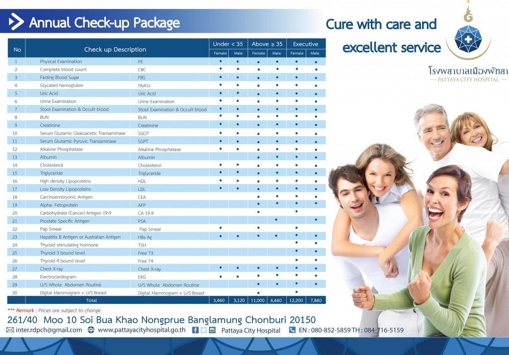 Annual Check-up Package-1page