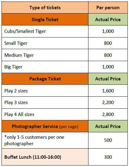 tiger price